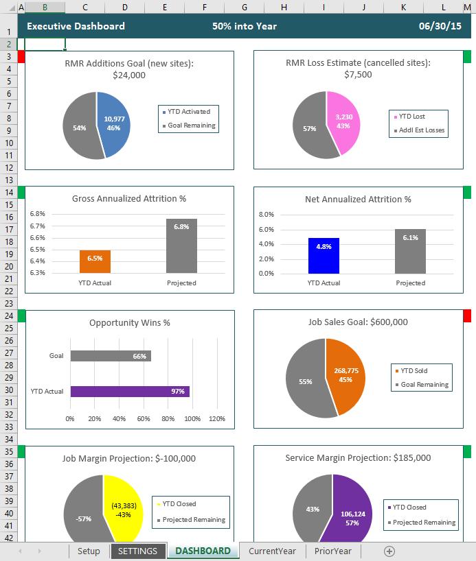 Data Visualization on Microsoft Excel