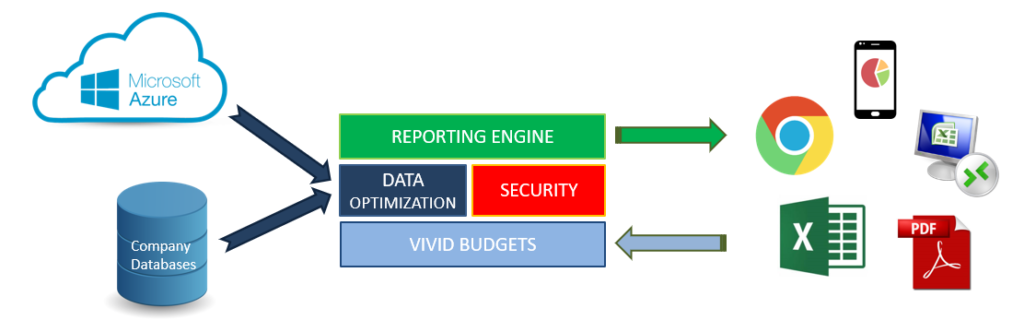 data warehouse diagram